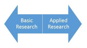 feldon_basic-applied-research