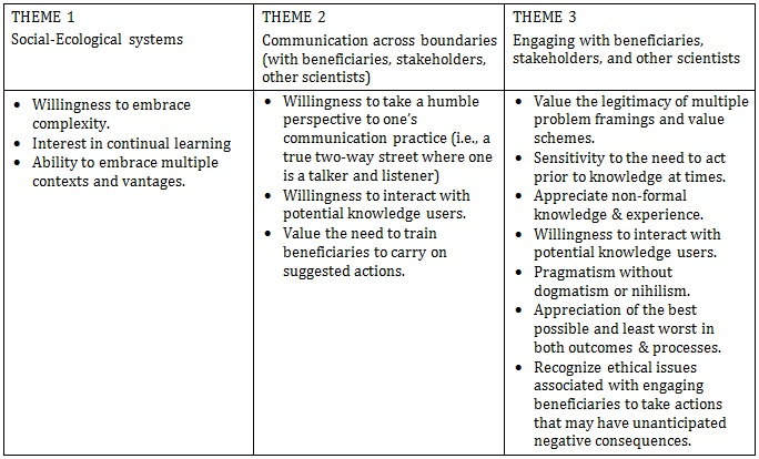 trans-ecology_dispositional_table