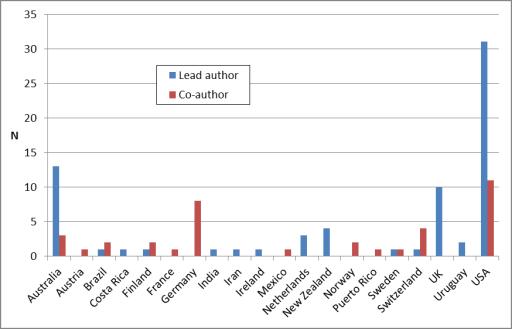 dec16-authors-rev