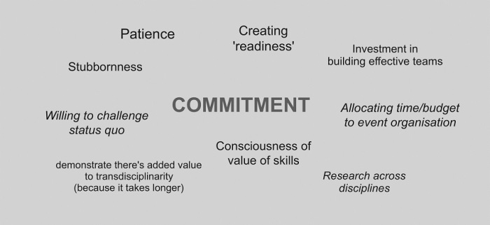 transkillery_commitment